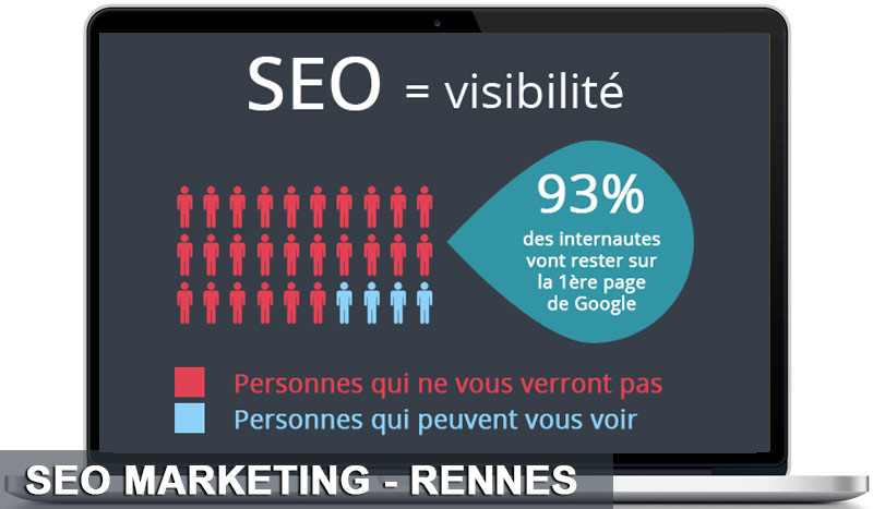 Agence referencement seo rennes