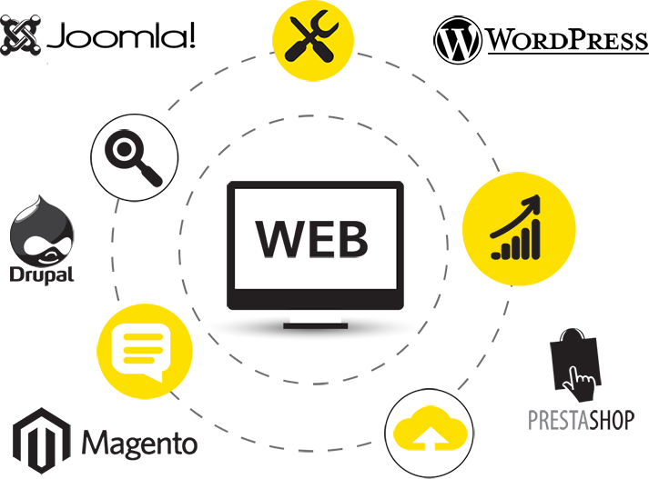 creation de site web professionel