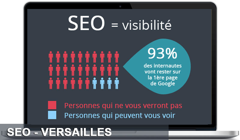 Agence de référencement et webmarketing Versailles